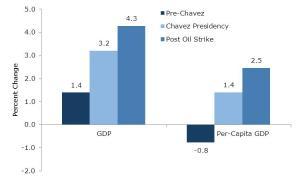 GDP_PerCap