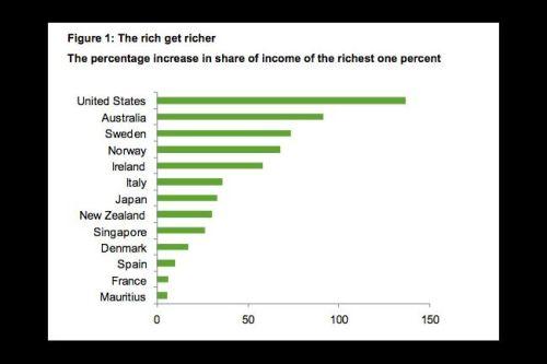 income_graf_1a
