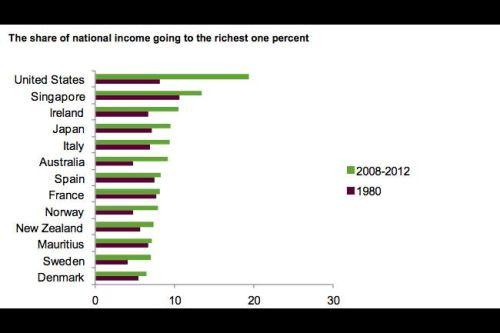 income_graf_2a
